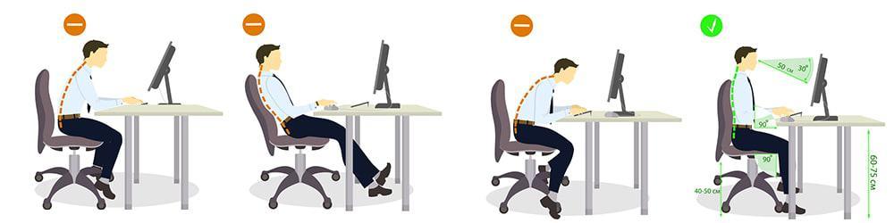 Schéma des mauvaises postures et de la bonne position à adopter au bureau devant son ordinateur