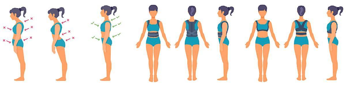 dessin bonnes postures correcteur posture