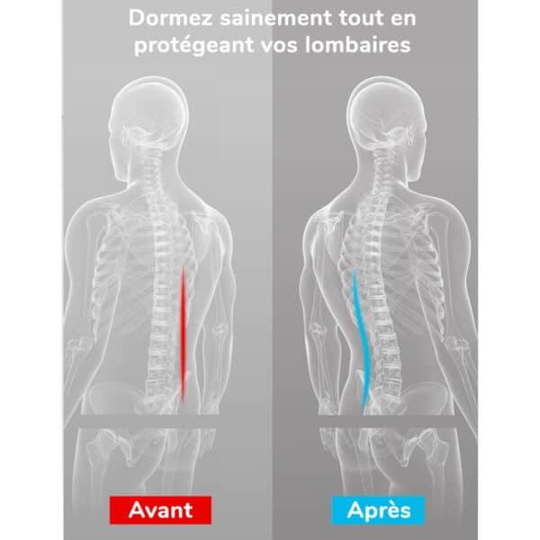 Coussin ergonomique pour le dos et les lombaires