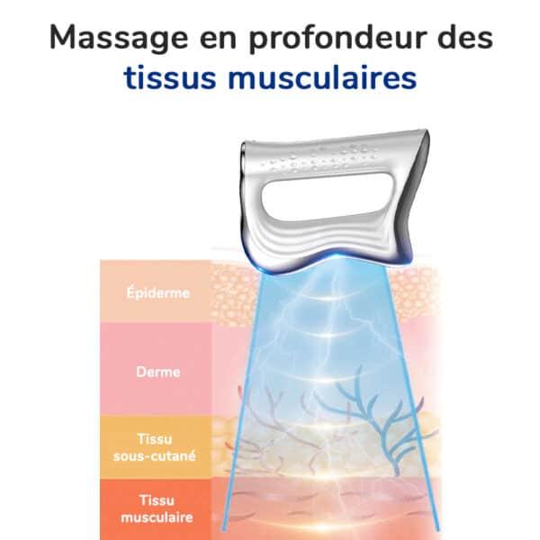 Massage en profondeur des tissus musculaires